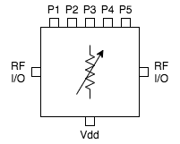 DSA 5 bit block diagram