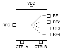ATEK255P4 Block Diagram